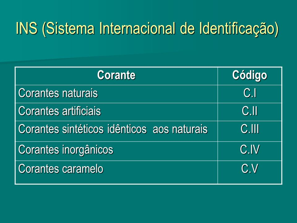 INS (Sistema Internacional de Identificação)