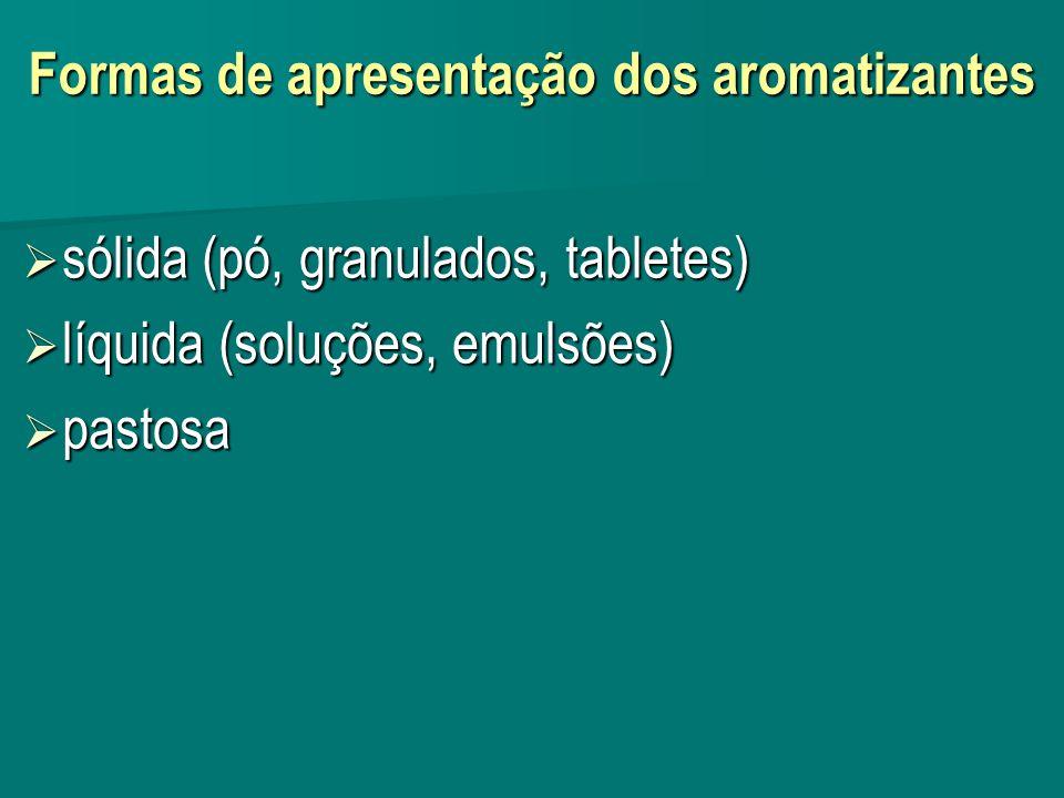 Formas de apresentação dos aromatizantes