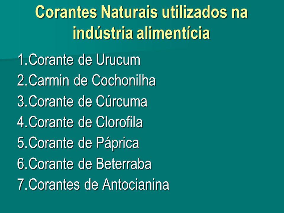 Corantes Naturais utilizados na indústria alimentícia