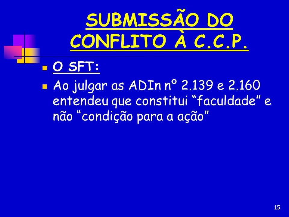 SUBMISSÃO DO CONFLITO À C.C.P.