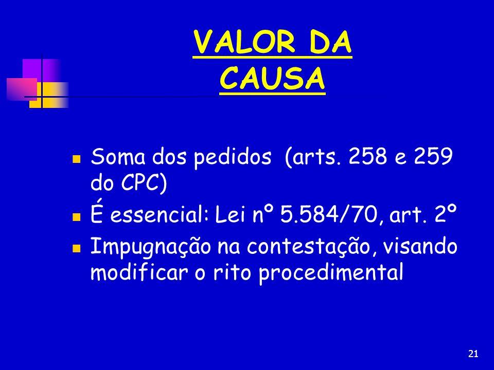VALOR DA CAUSA Soma dos pedidos (arts. 258 e 259 do CPC)