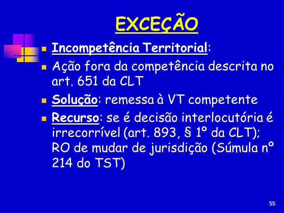 EXCEÇÃO Incompetência Territorial:
