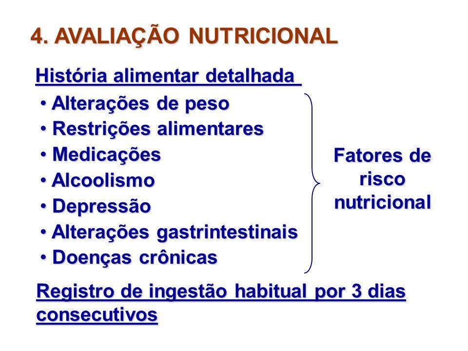 Fatores de risco nutricional