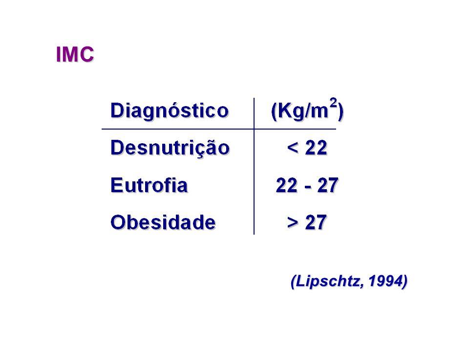 IMC (Lipschtz, 1994)