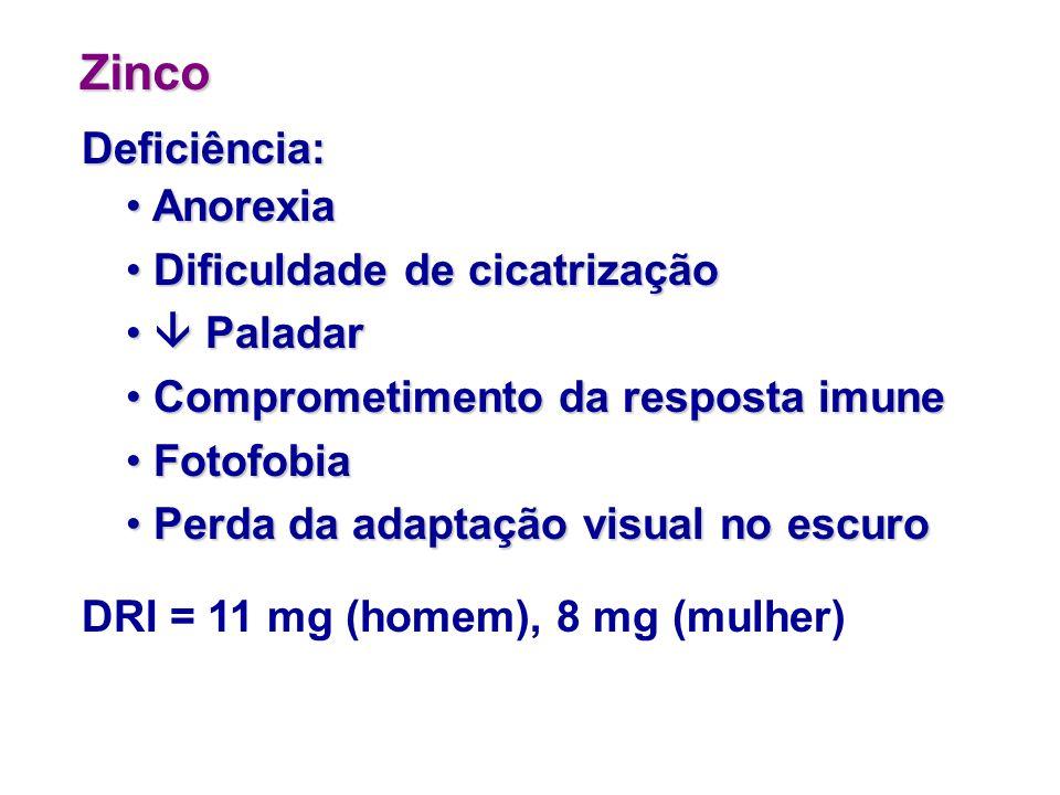 Zinco Deficiência: Anorexia Dificuldade de cicatrização  Paladar