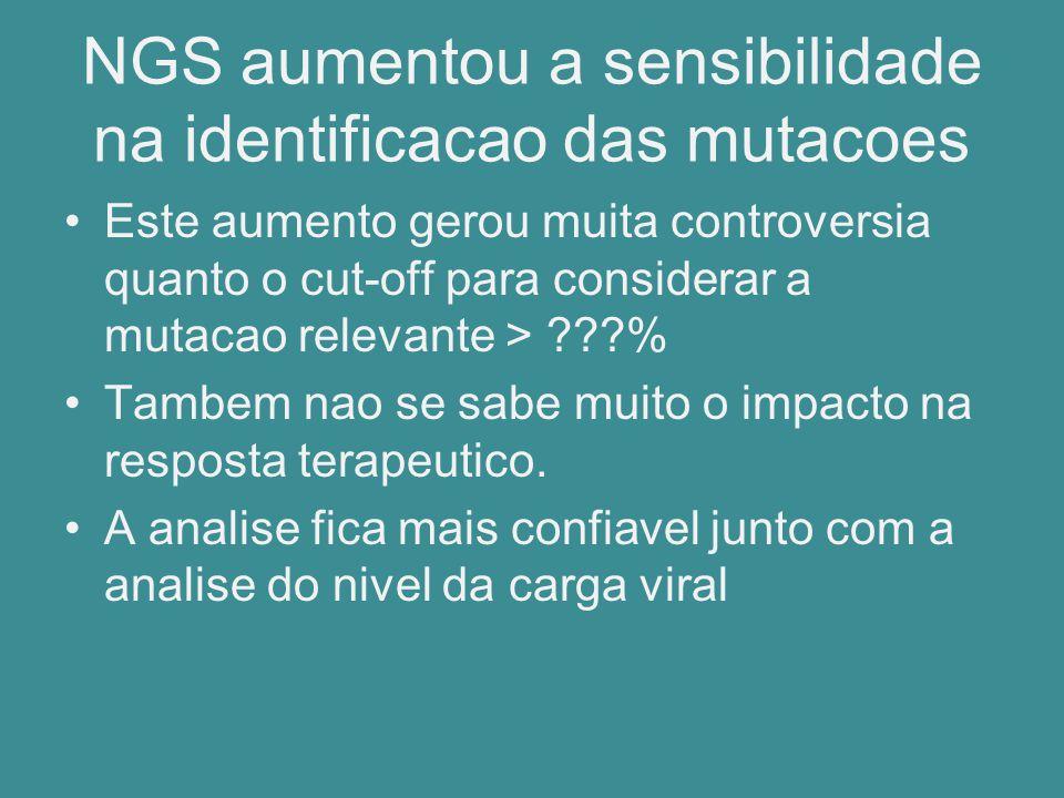 NGS aumentou a sensibilidade na identificacao das mutacoes