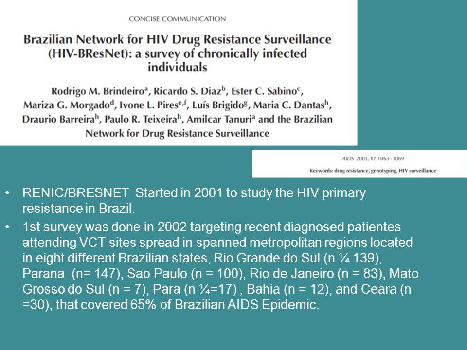 RENIC/BRESNET Started in 2001 to study the HIV primary resistance in Brazil.