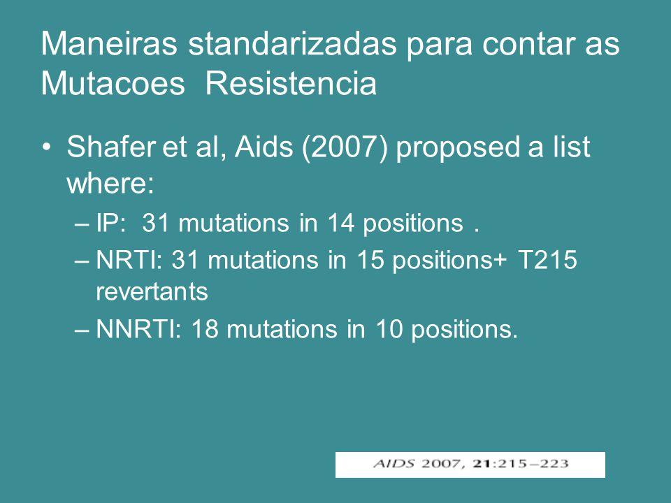 Maneiras standarizadas para contar as Mutacoes Resistencia