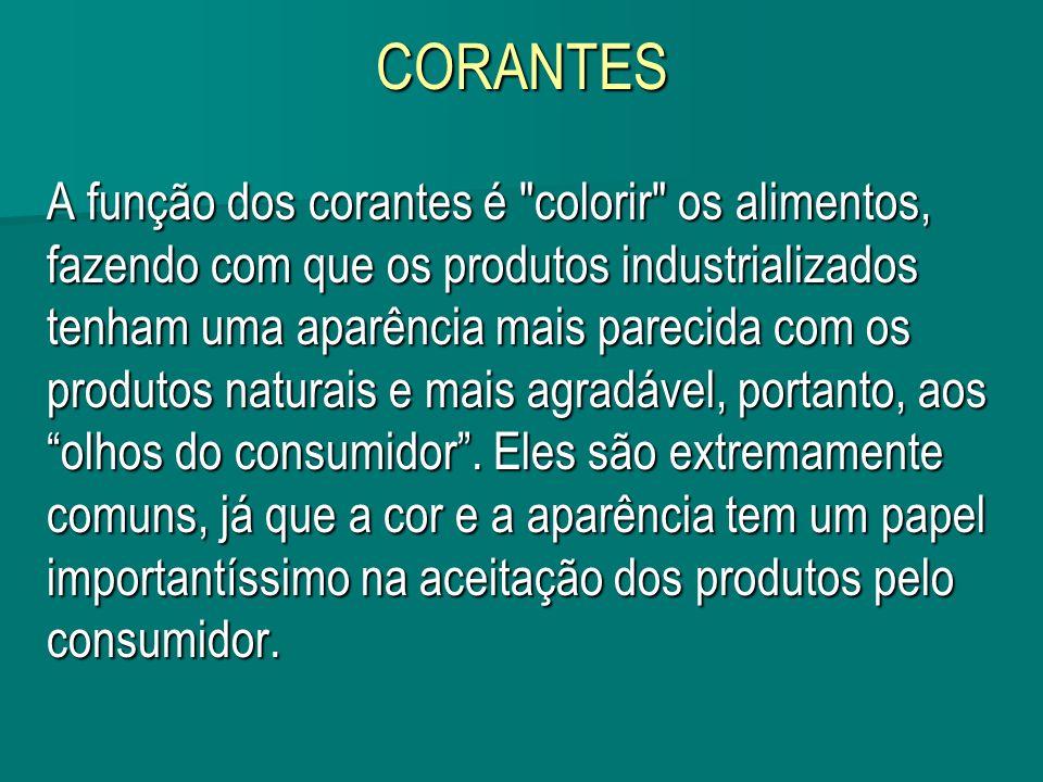 CORANTES