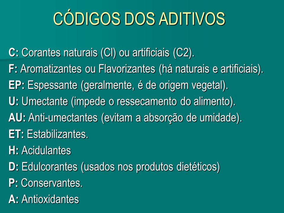 CÓDIGOS DOS ADITIVOS C: Corantes naturais (Cl) ou artificiais (C2).