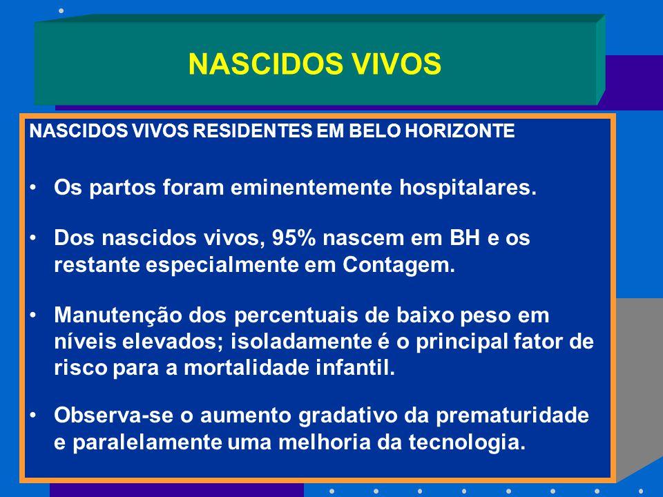 NASCIDOS VIVOS Os partos foram eminentemente hospitalares.