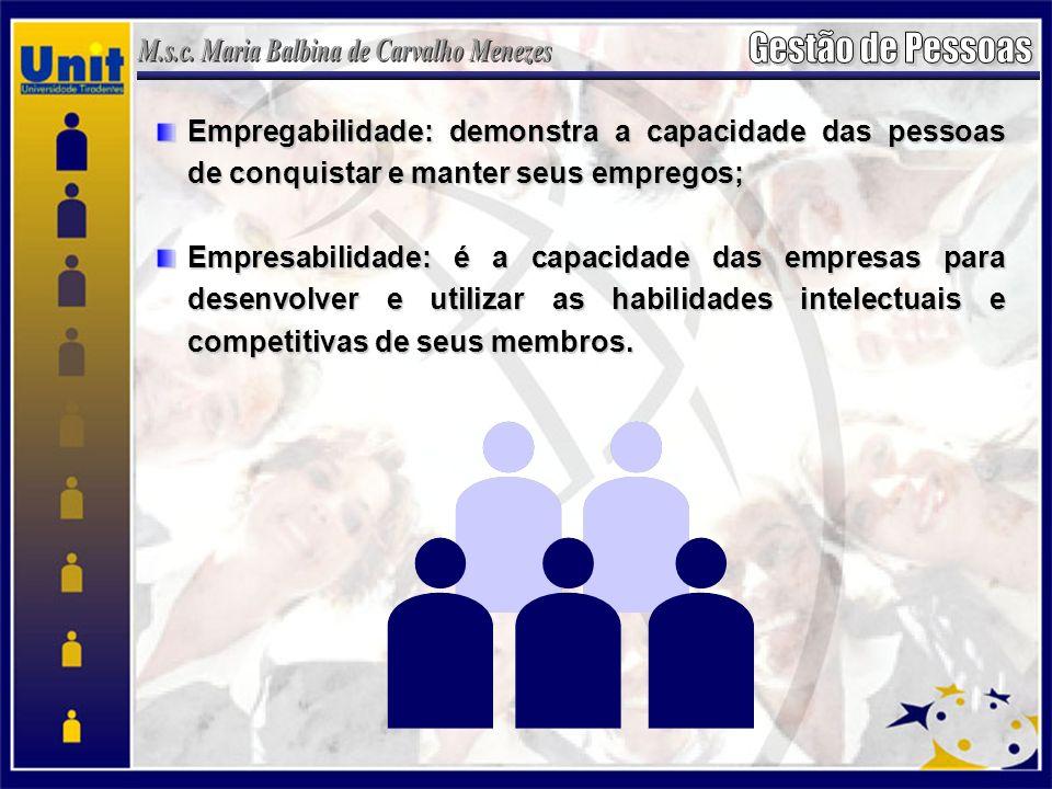 Empregabilidade: demonstra a capacidade das pessoas de conquistar e manter seus empregos;