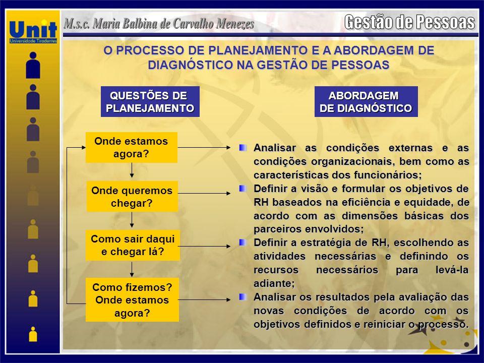 O PROCESSO DE PLANEJAMENTO E A ABORDAGEM DE DIAGNÓSTICO NA GESTÃO DE PESSOAS