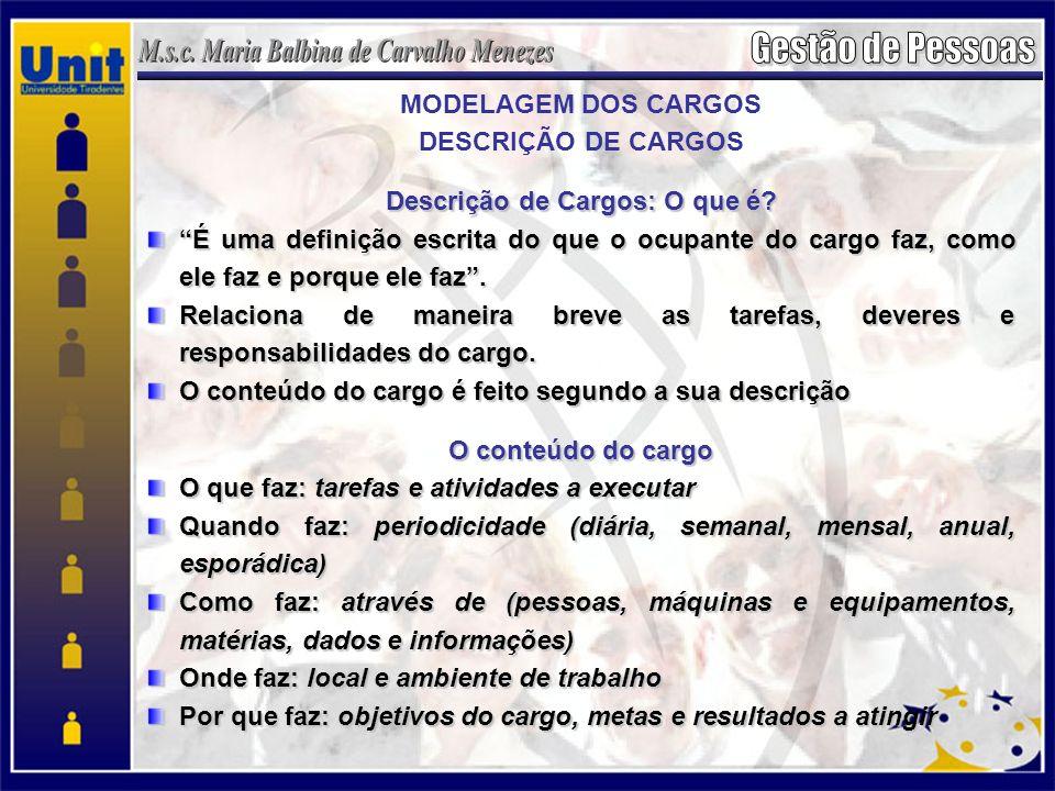 Descrição de Cargos: O que é