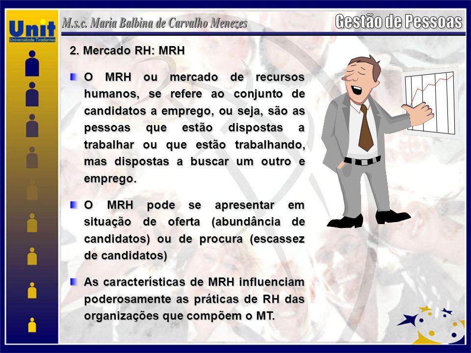 2. Mercado RH: MRH