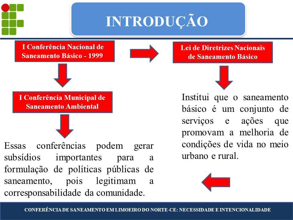 INTRODUÇÃO I Conferência Nacional de Saneamento Básico - 1999. Lei de Diretrizes Nacionais de Saneamento Básico.
