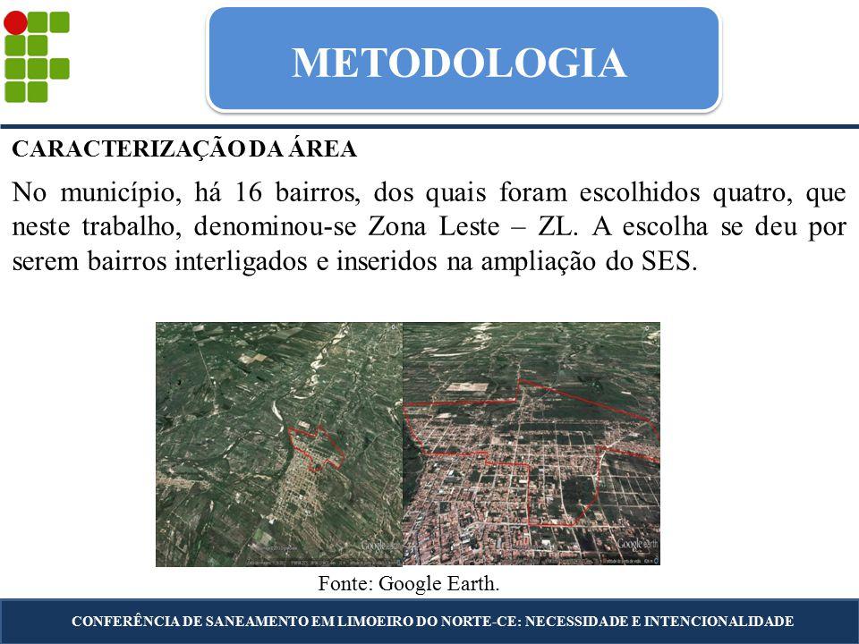 METODOLOGIA CARACTERIZAÇÃO DA ÁREA.
