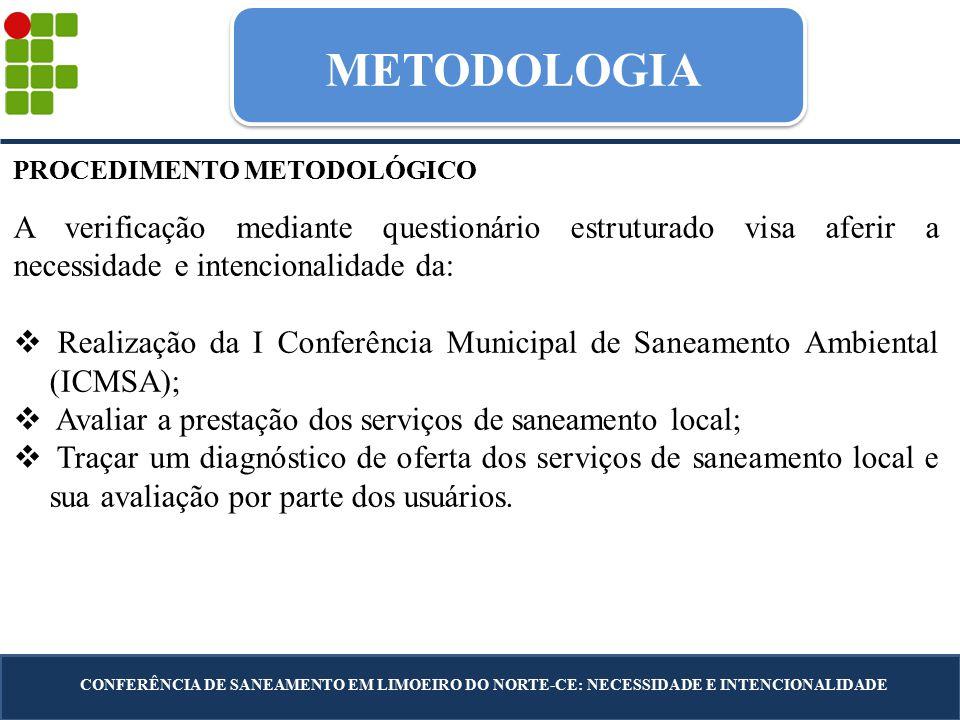METODOLOGIA PROCEDIMENTO METODOLÓGICO. A verificação mediante questionário estruturado visa aferir a necessidade e intencionalidade da: