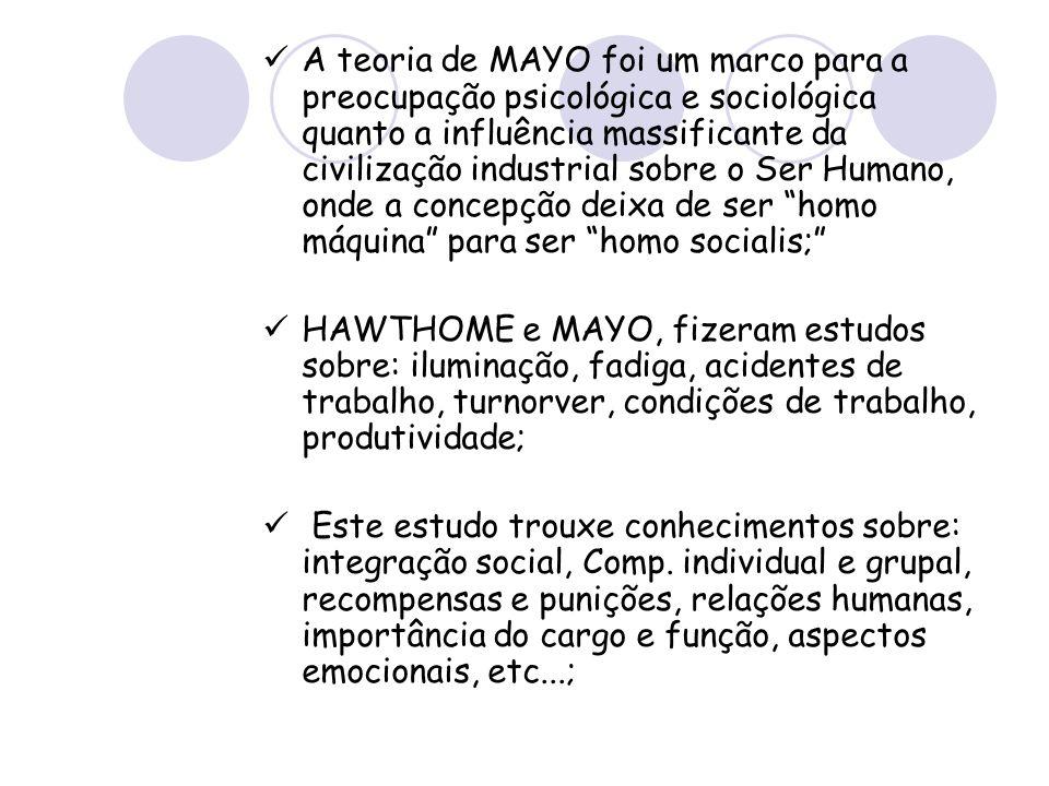 A teoria de MAYO foi um marco para a preocupação psicológica e sociológica quanto a influência massificante da civilização industrial sobre o Ser Humano, onde a concepção deixa de ser homo máquina para ser homo socialis;