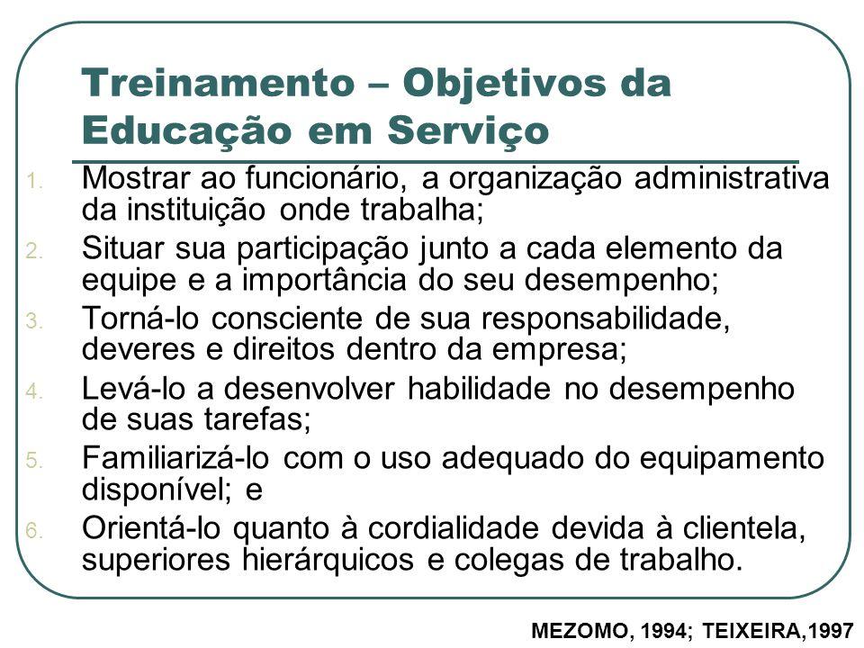 Treinamento – Objetivos da Educação em Serviço