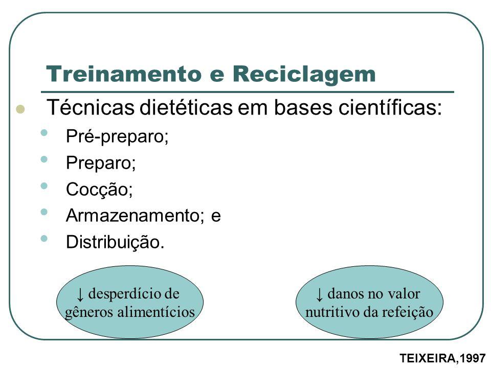 Treinamento e Reciclagem