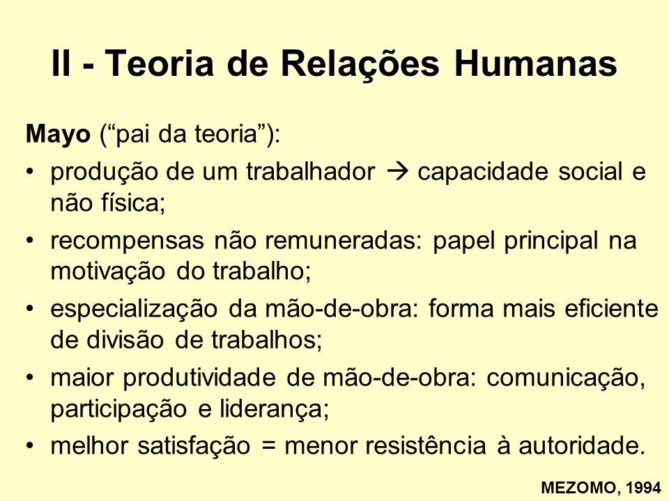 II - Teoria de Relações Humanas