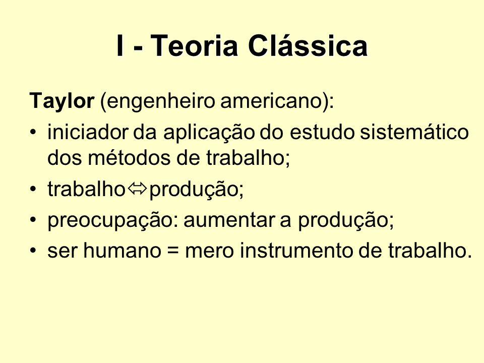 I - Teoria Clássica Taylor (engenheiro americano):