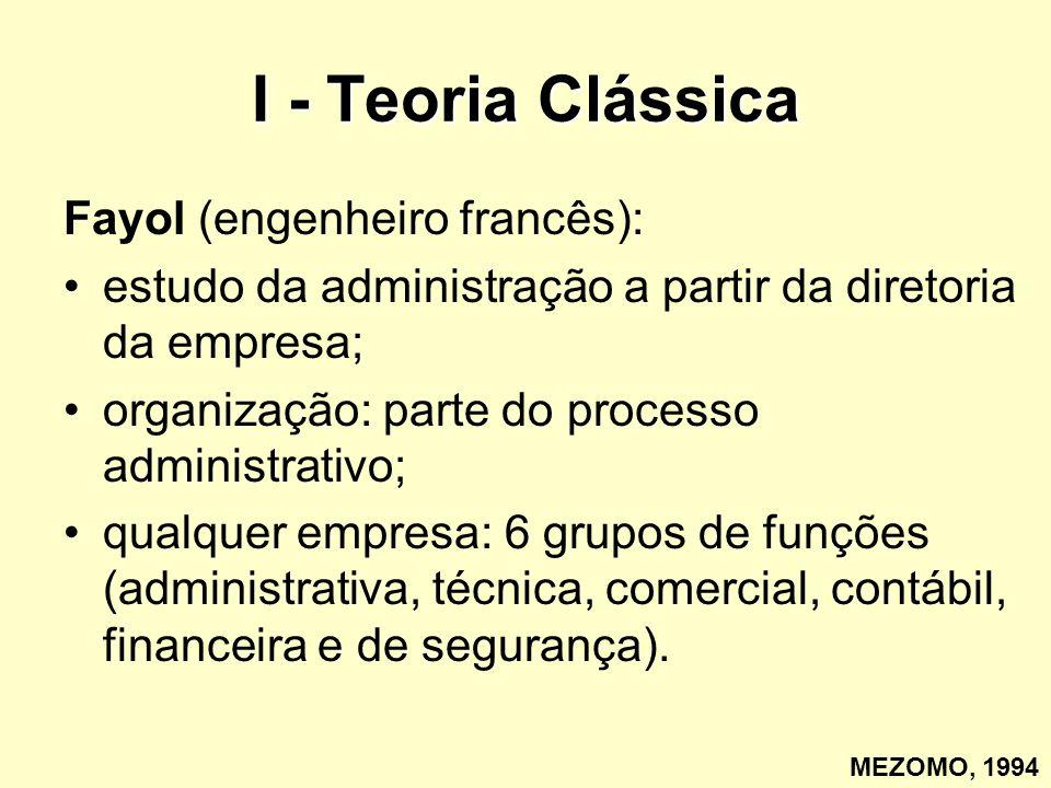 I - Teoria Clássica Fayol (engenheiro francês):
