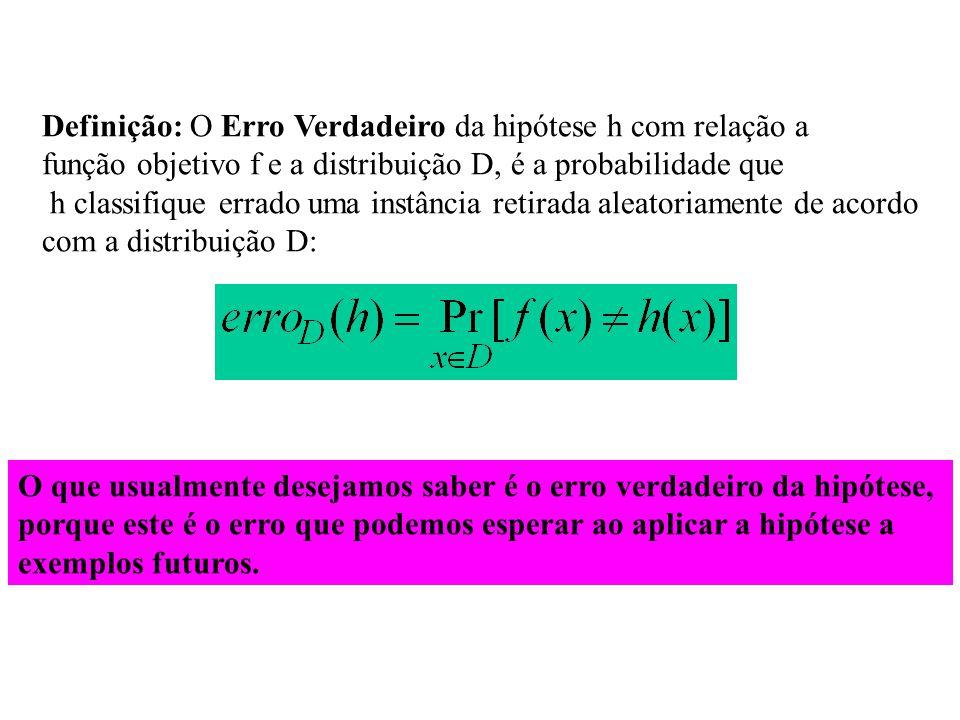 Definição: O Erro Verdadeiro da hipótese h com relação a