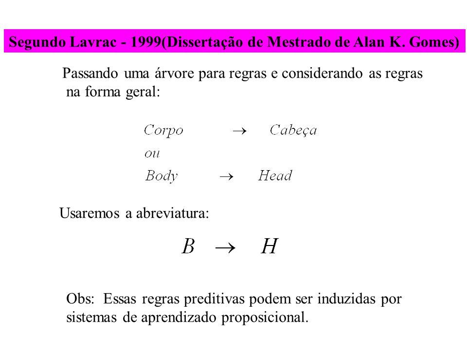Segundo Lavrac - 1999(Dissertação de Mestrado de Alan K. Gomes)