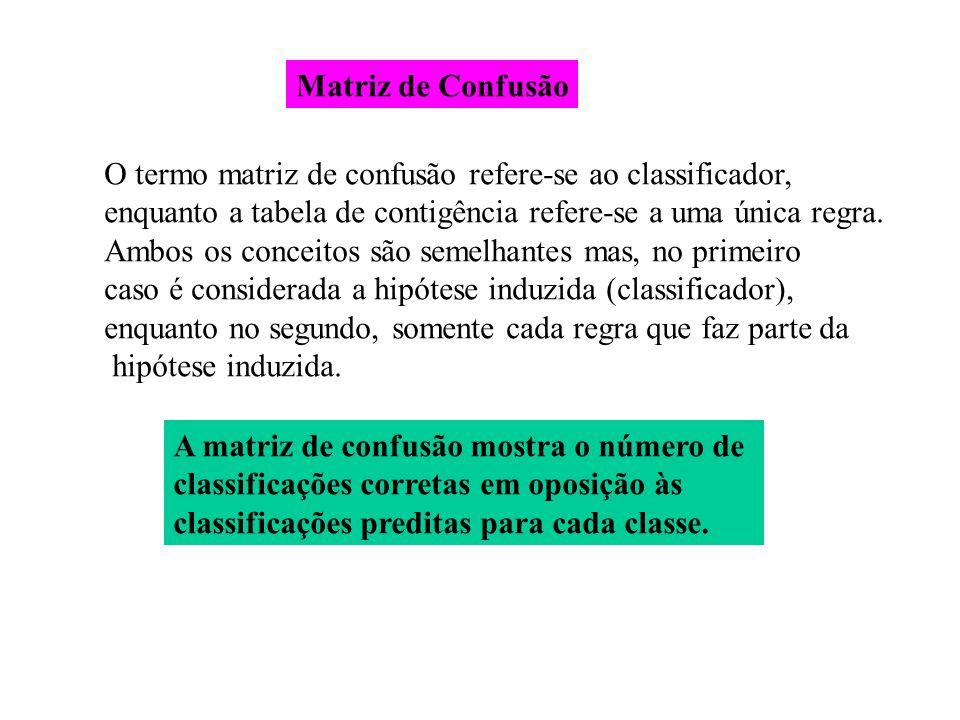 Matriz de Confusão O termo matriz de confusão refere-se ao classificador, enquanto a tabela de contigência refere-se a uma única regra.