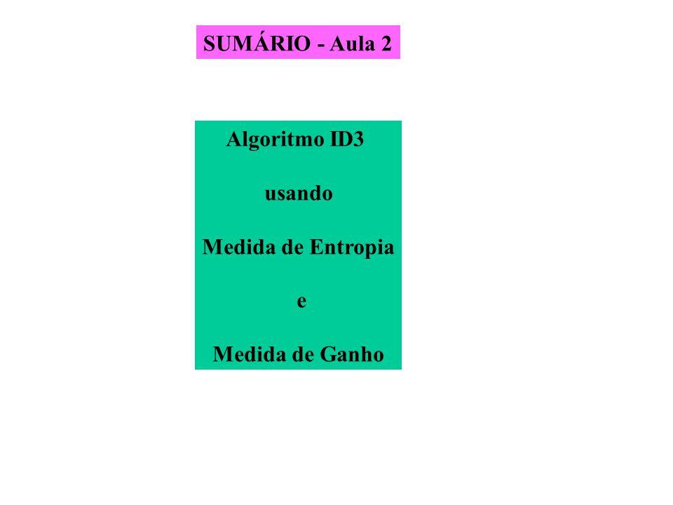 SUMÁRIO - Aula 2 Algoritmo ID3 usando Medida de Entropia e Medida de Ganho