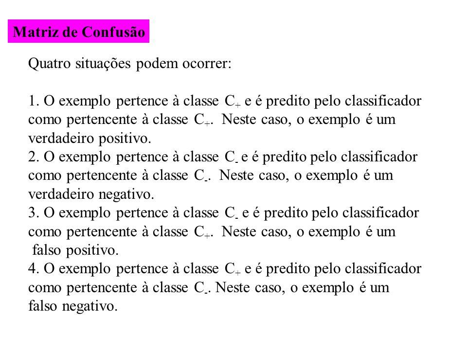 Matriz de Confusão Quatro situações podem ocorrer: