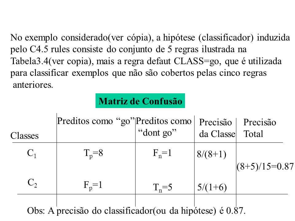 No exemplo considerado(ver cópia), a hipótese (classificador) induzida