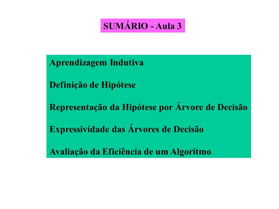 SUMÁRIO - Aula 3 Aprendizagem Indutiva. Definição de Hipótese. Representação da Hipótese por Árvore de Decisão.