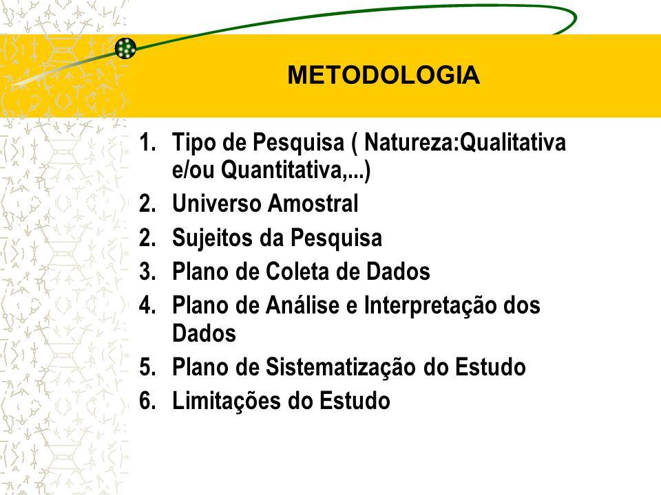 METODOLOGIA Tipo de Pesquisa ( Natureza:Qualitativa e/ou Quantitativa,...) Universo Amostral. Sujeitos da Pesquisa.