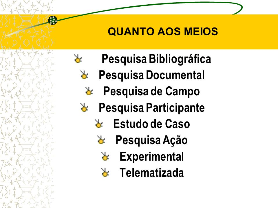 Pesquisa Bibliográfica Pesquisa Participante