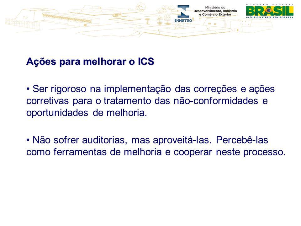 Ações para melhorar o ICS