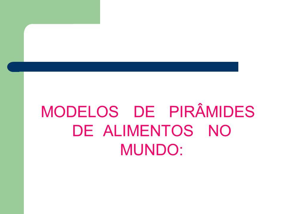 MODELOS DE PIRÂMIDES DE ALIMENTOS NO MUNDO: