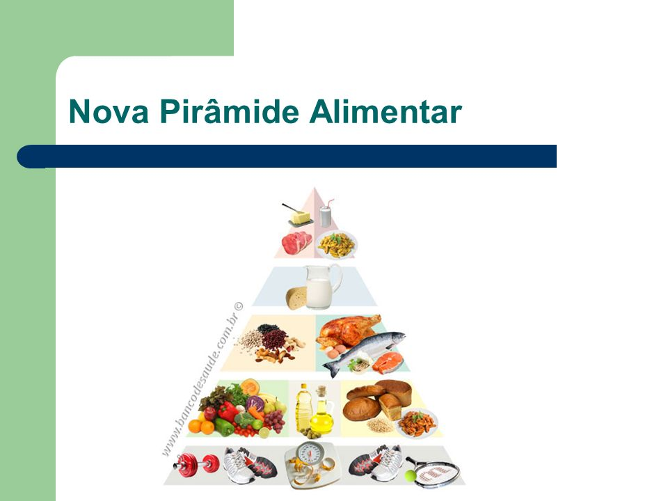 Nova Pirâmide Alimentar
