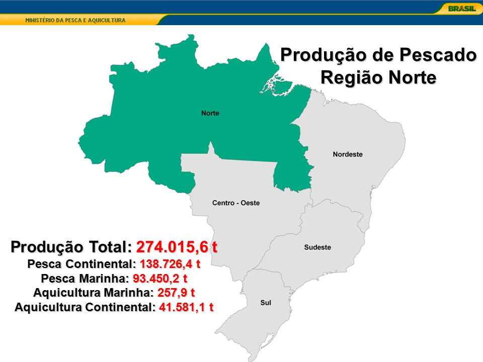 Aquicultura Marinha: 257,9 t Aquicultura Continental: 41.581,1 t