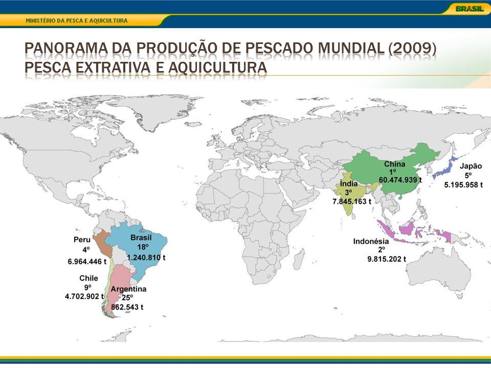 Panorama da produção de pescado mundial (2009) Pesca Extrativa e Aquicultura