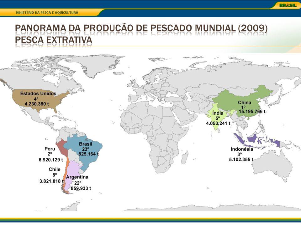 Panorama da produção de pescado mundial (2009) Pesca Extrativa