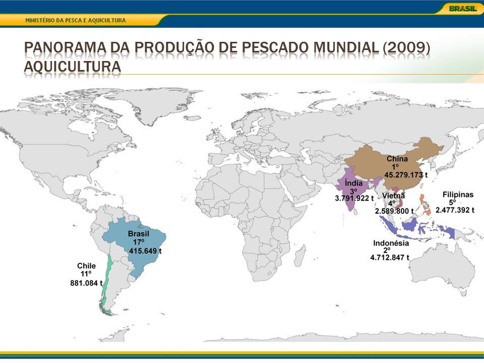 Panorama da produção de pescado mundial (2009) Aquicultura