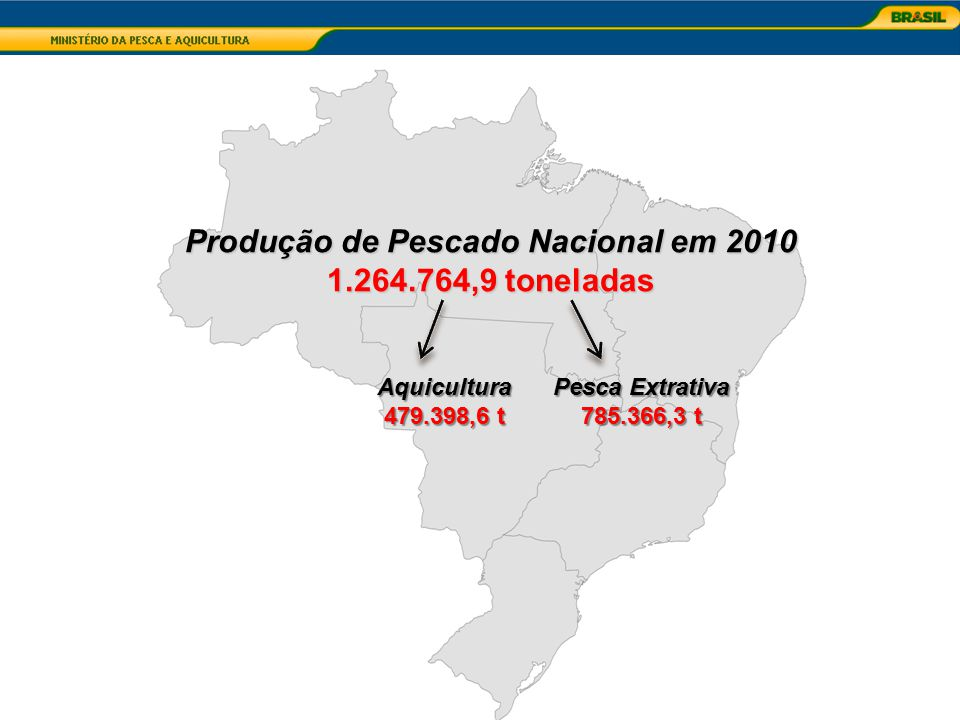 Produção de Pescado Nacional em 2010