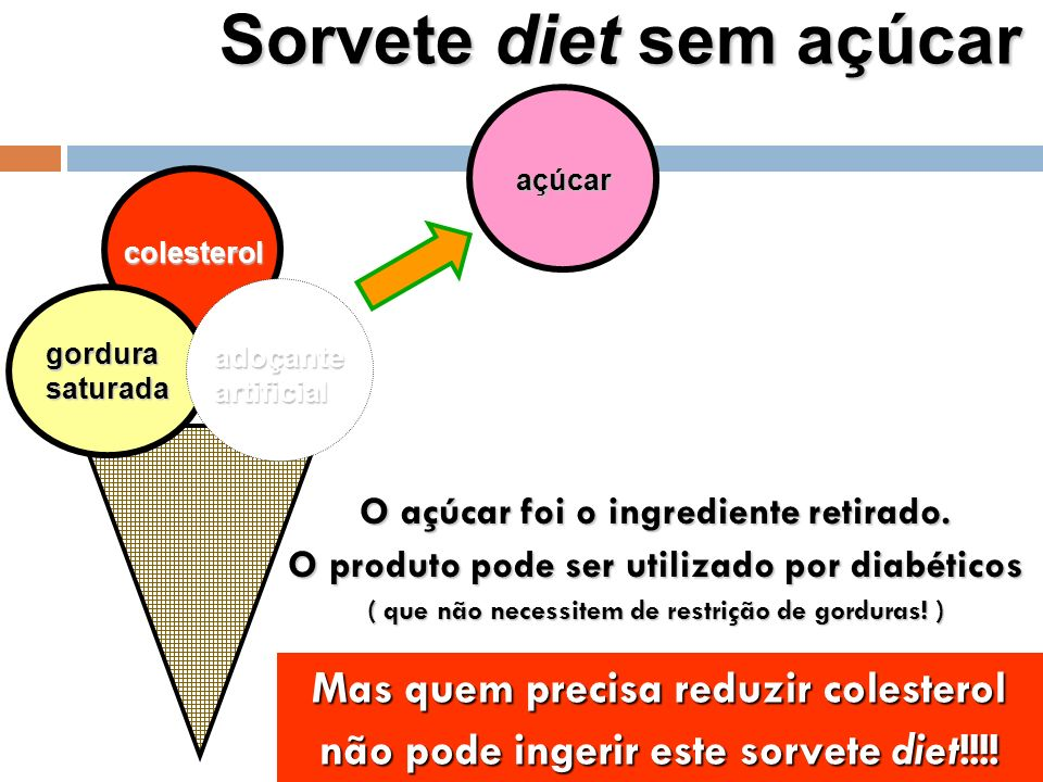 Sorvete diet sem açúcar