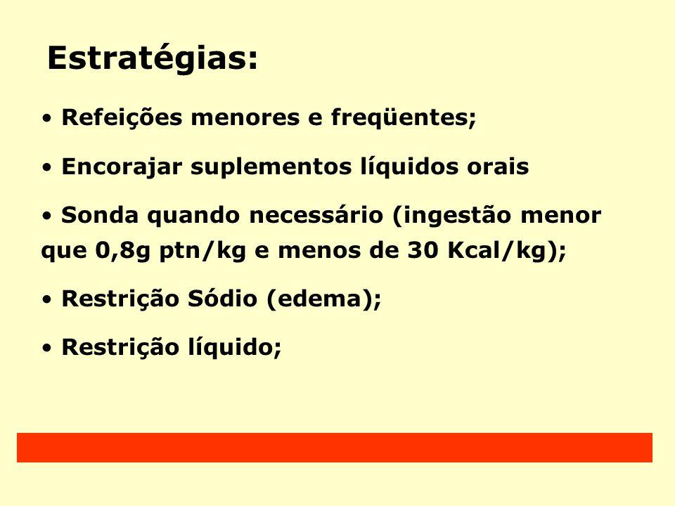 Estratégias: Refeições menores e freqüentes;