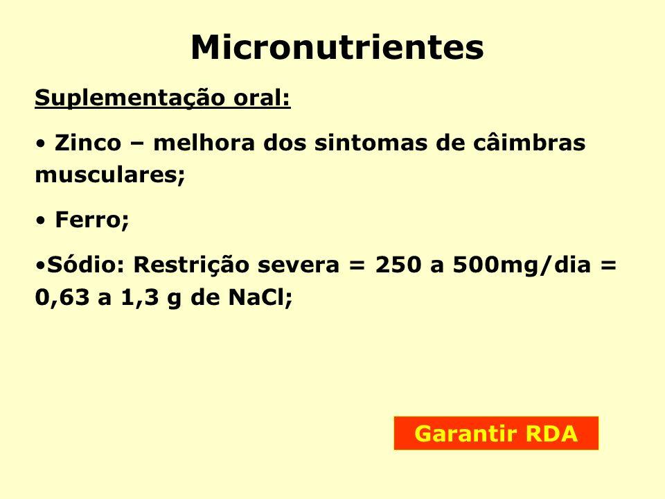 Micronutrientes Suplementação oral: