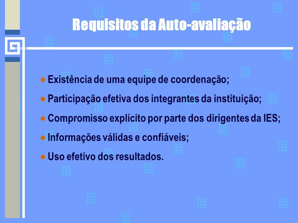 Requisitos da Auto-avaliação