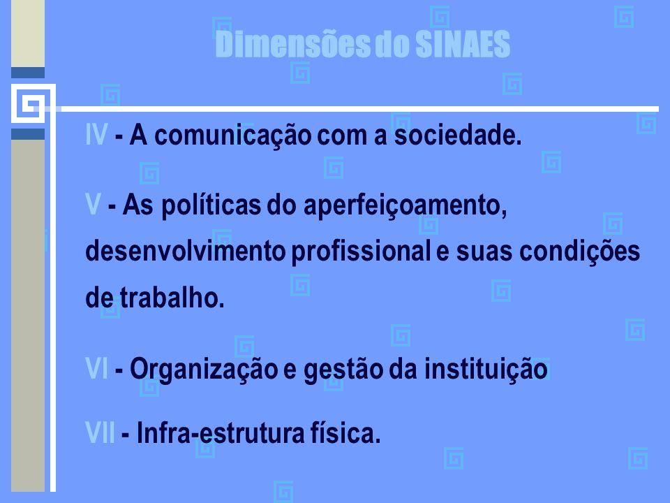 Dimensões do SINAES IV - A comunicação com a sociedade.